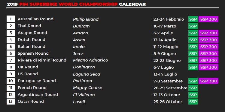 Calendario Formula Indy 2019.Calendario Motorsport Stagione 2019 Motorsportitalia Net